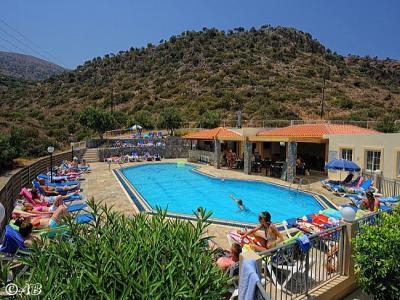 Swimming pool Location Apartment 62227